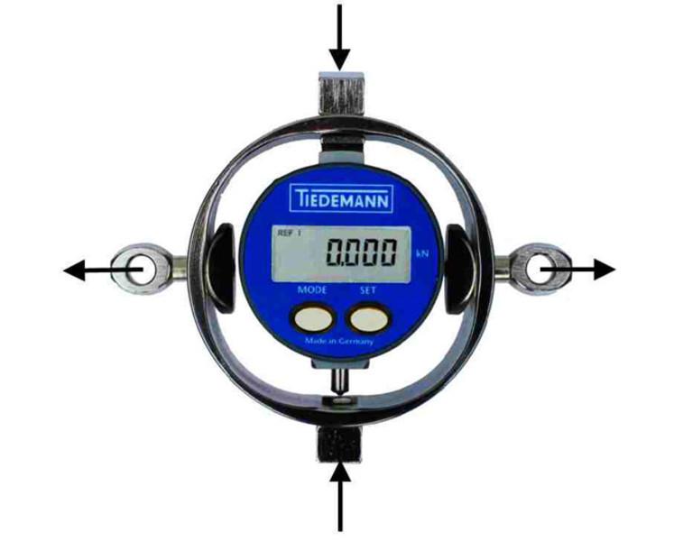 Force Measuring Instruments : Force measurement