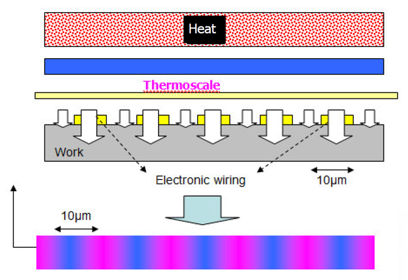 Uneven heat transfer due to heat-absorbing traces